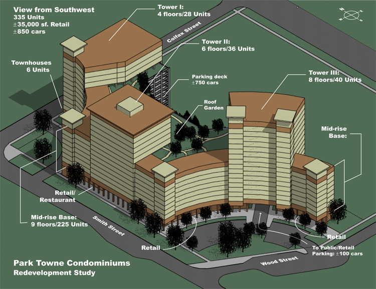 Okrent Associates Inc Planning and Zoning Real Estate